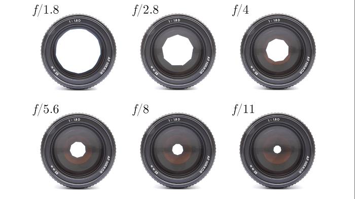 Diafragma de una cámara de fotos